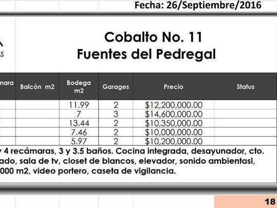 """Cobalto, <span itemprop=""""addressLocality"""">Fuentes del Pedregal</span>, departamento en venta"""