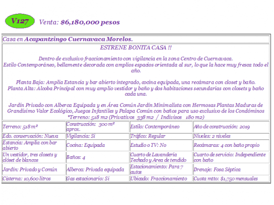 "Acapantzingo <span itemscope="""" itemtype=""http://schema.org/TradeAction""><span itemprop=""price"">$ 6.180.000</span></span>"